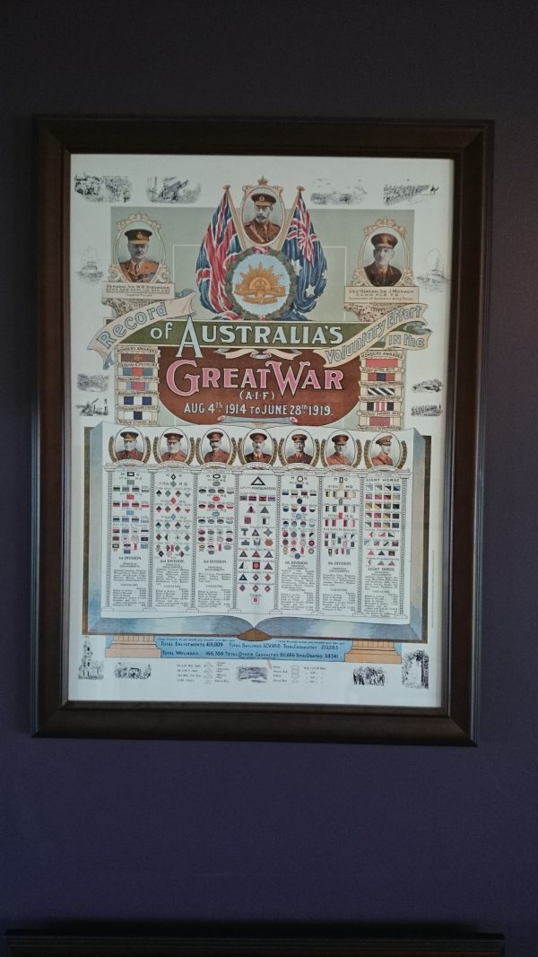 Record of Australia in the Great War